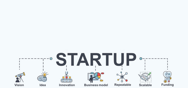 Modern Methods of Startup Financing